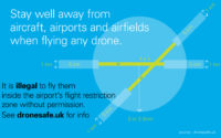 New drone legislation not enough - GATCO's views